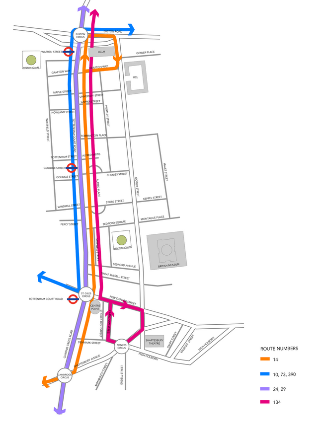 Buses North to south