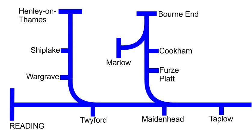 Crossrail with branches