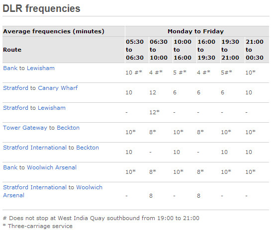DLR frequencies Mon-Fri