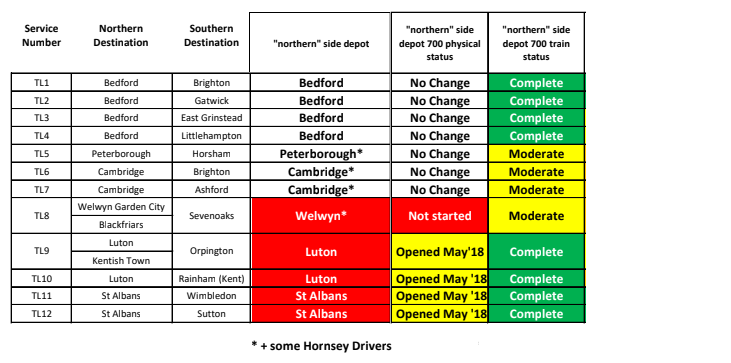 ac79a76d2 Holy Grails and Thameslink Fails (part 2): The plan that went wrong ...