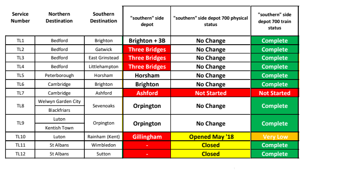 749c9516e96cf Holy Grails and Thameslink Fails (part 2): The plan that went wrong ...