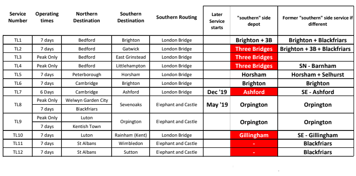 e11d58b4 Holy Grails and Thameslink Fails (part 2): The plan that went wrong ...