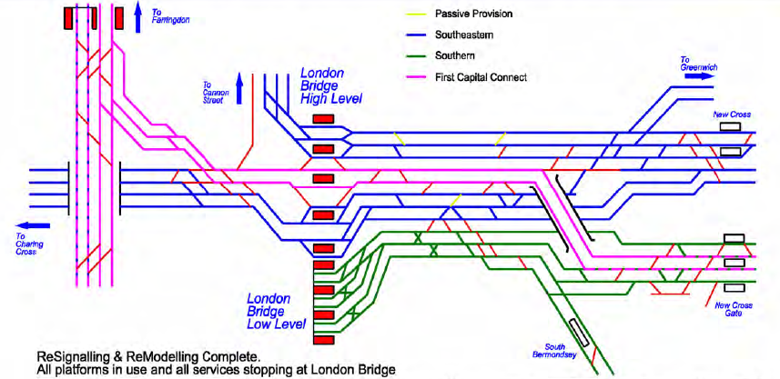 Track Layout when works complete