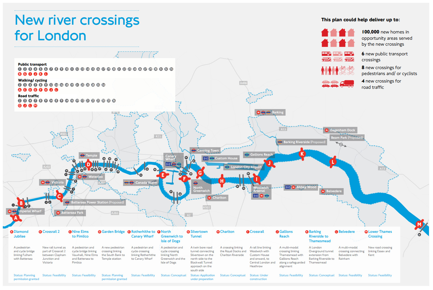 London S First Highway The East London River Crossings