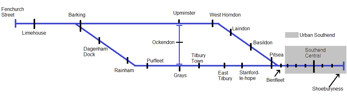traditional route