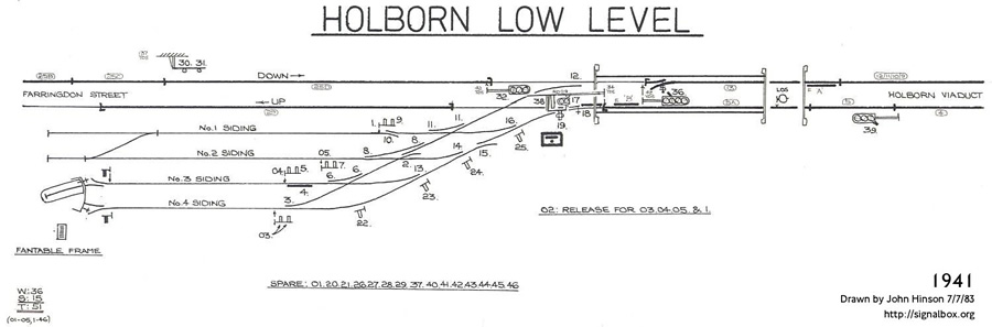 Holborn Low Level, 1941