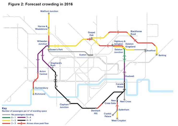 Forecast Crowding in 2016