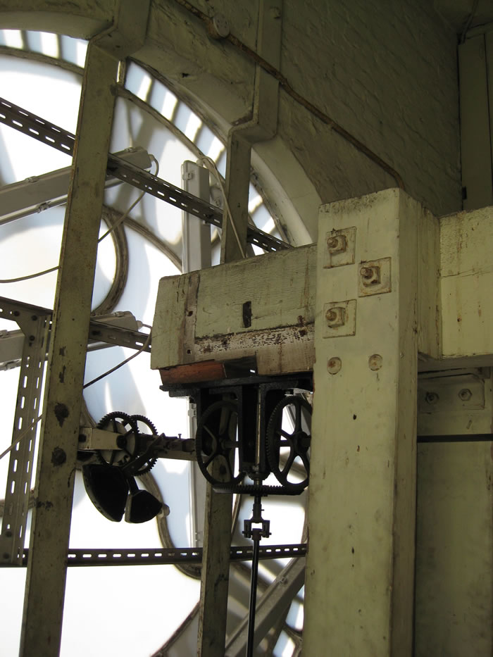 A look at the mechanism