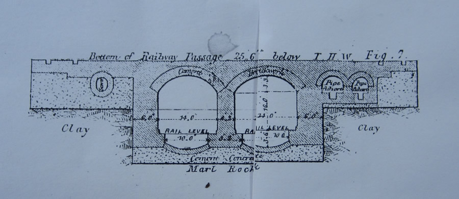 The 1878 Cross Section